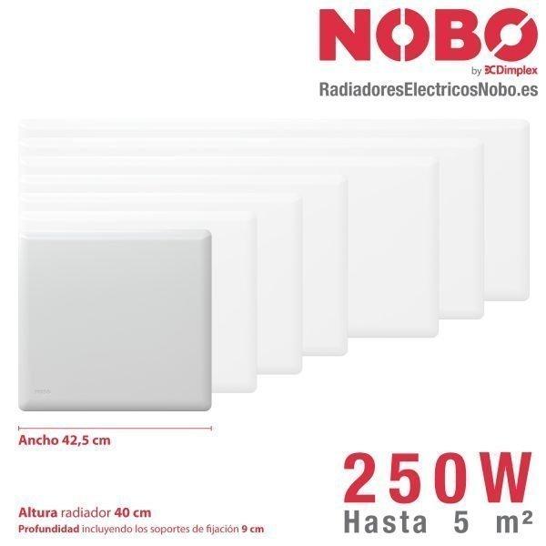 Radiadores-electricos-noruego-Nobo-dimensiones-250W